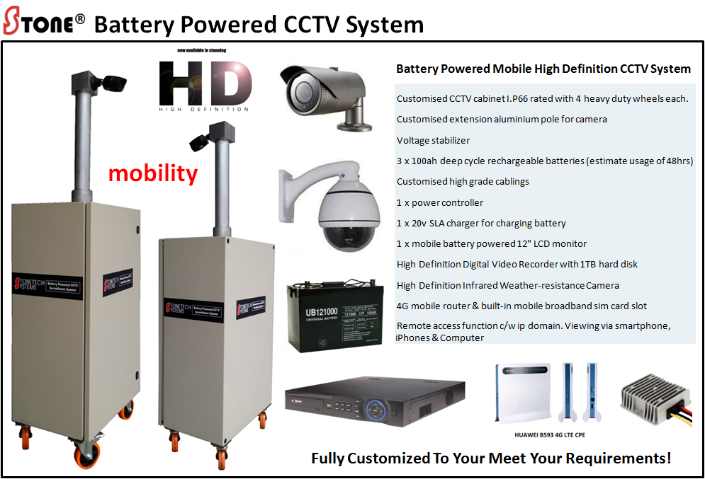 Battery Powered CCTV System