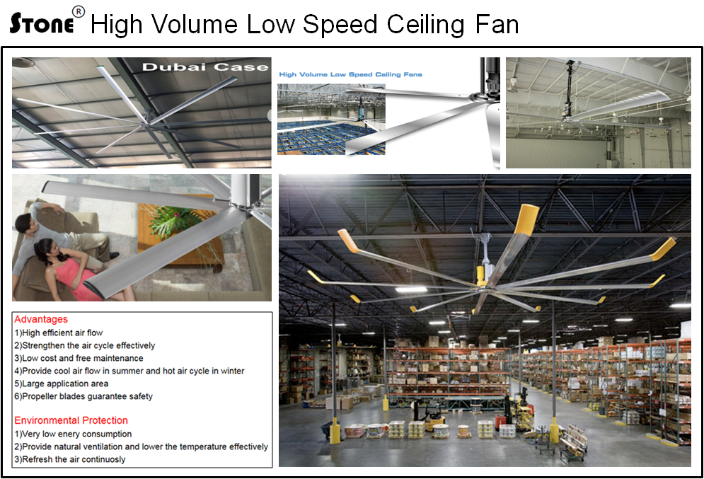 High Volume Low Speed Fan : Cctv singapore stonetech systems offers